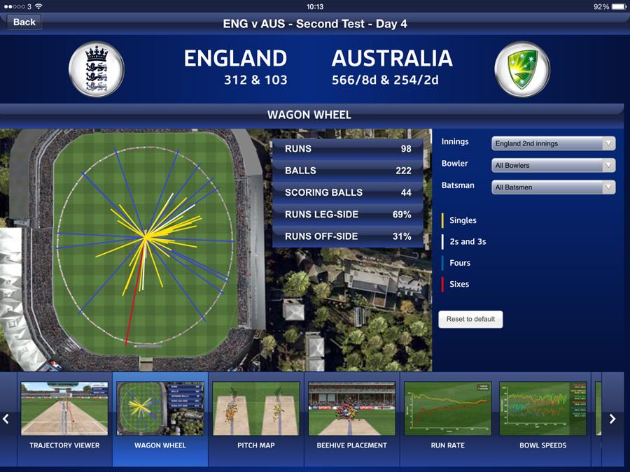 Sky Sports Ashes Events Centre iPad App | MadeByPi